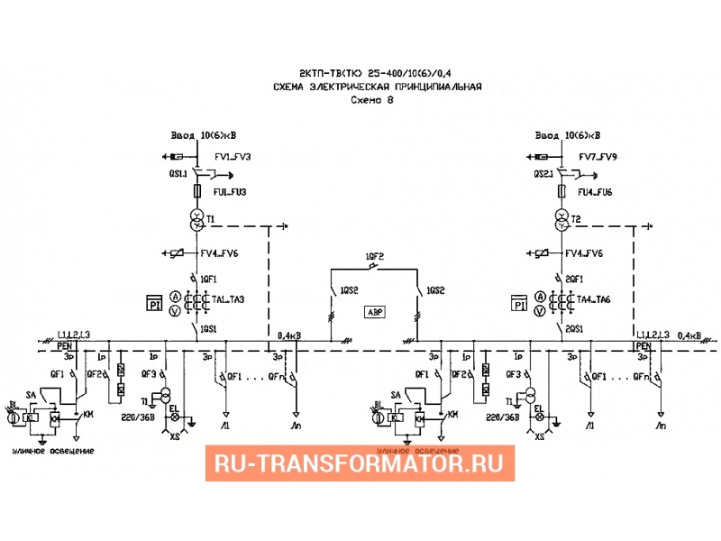 Подстанция 2КТП-ТК 25/10/0,4 фото чертежи от завода производителя