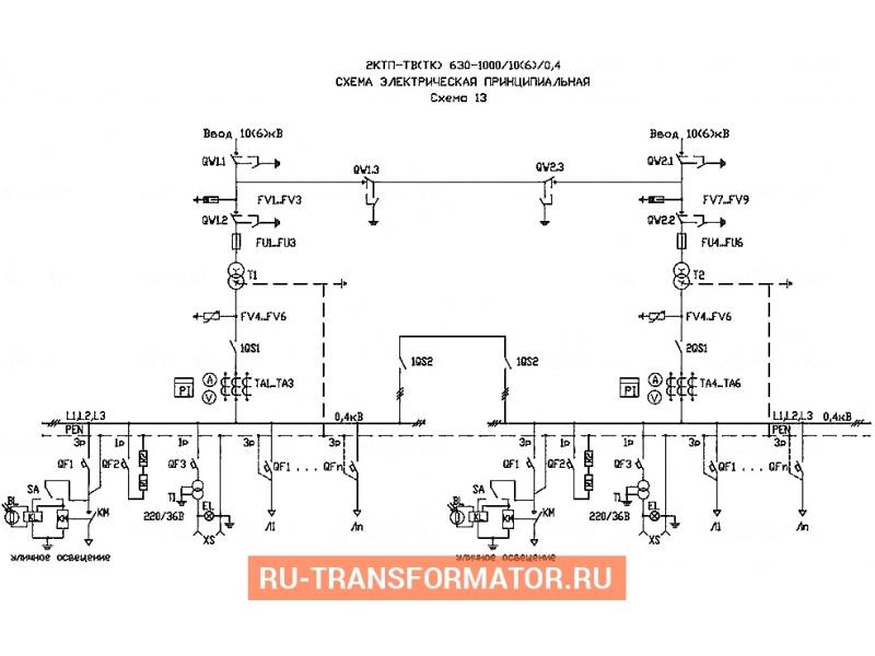 Подстанция 2КТП-ТК 1000/10/0,4 фото чертежи от завода производителя
