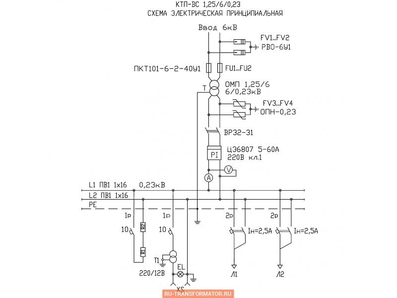 Подстанция КТП-ВС 1,25/6 фото чертежи от завода производителя