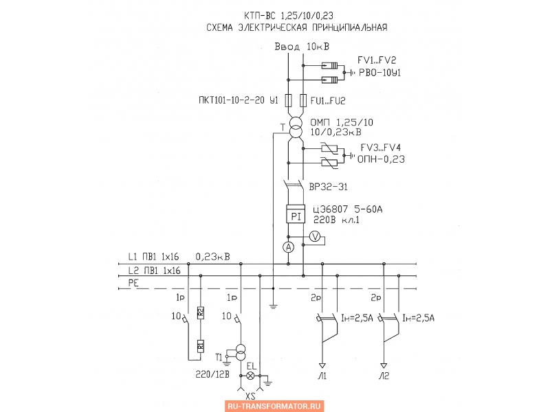 Подстанция КТП-ВС 1,25/10 фото чертежи от завода производителя