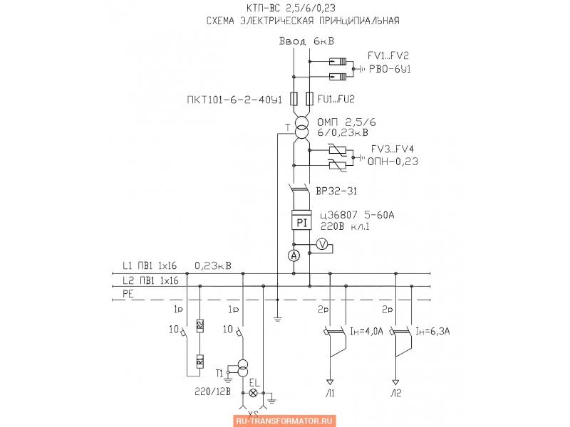 Подстанция КТП-ВС 2,5/6 фото чертежи от завода производителя