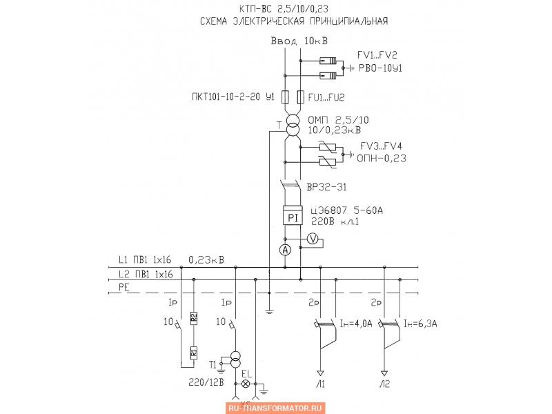 Подстанция КТП-ВС 2,5/10 фото чертежи от завода производителя