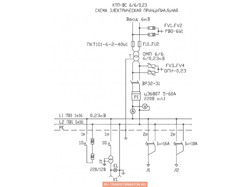 Подстанция КТП-ВС 6/6 фото чертежи от завода производителя