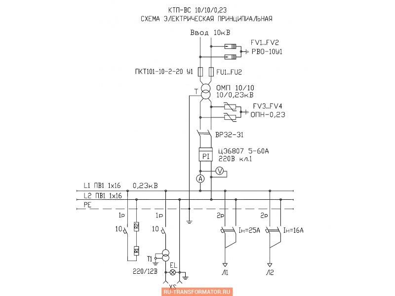 Подстанция КТП-ВС 10/10 фото чертежи от завода производителя