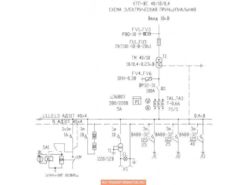 Подстанция КТП-ВС 40/10 фото чертежи от завода производителя