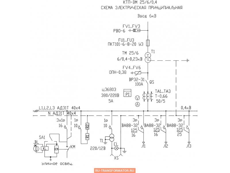 Подстанция КТП-ВМ 25/6/0,4 фото чертежи от завода производителя