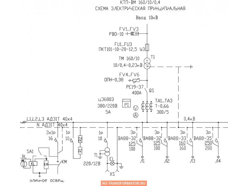 Подстанция КТП-ВМ 160/10/0,4 фото чертежи от завода производителя