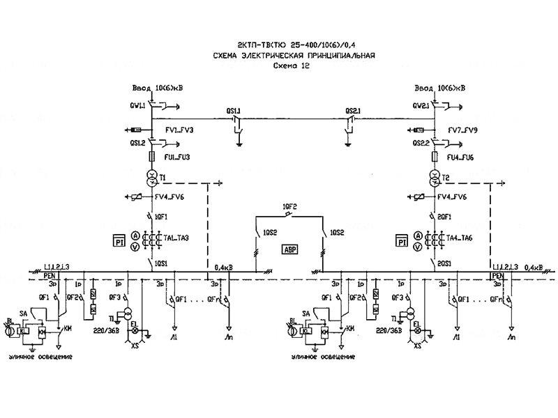 Подстанция 2КТП 40/6/0,4 фото чертежи от завода производителя