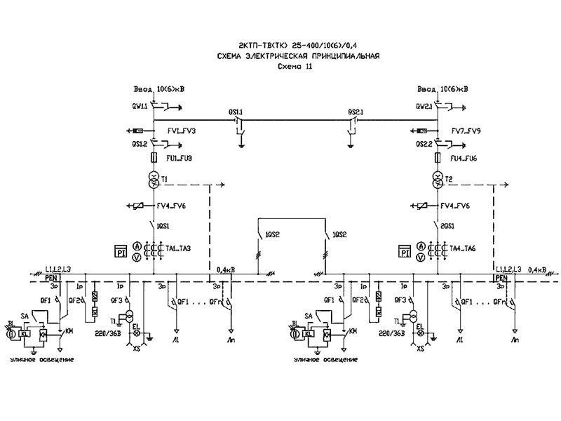 Подстанция 2КТП 100/6/0,4 фото чертежи от завода производителя