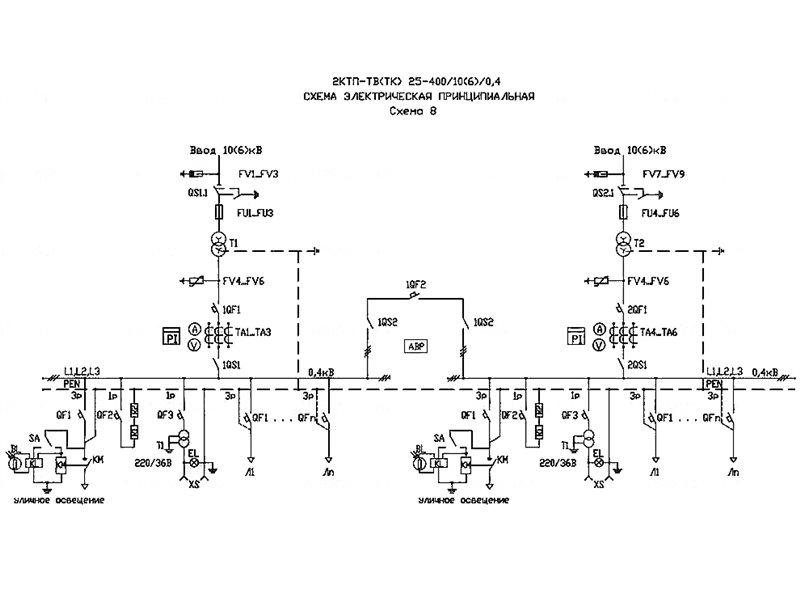Подстанция 2КТП 250/10/0,4 фото чертежи от завода производителя