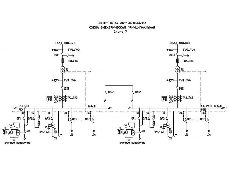 Подстанция 2КТП 400/6/0,4 фото чертежи от завода производителя