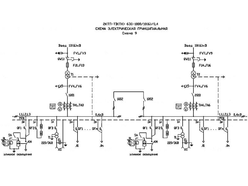 Подстанция 2КТП 630/6/0,4 фото чертежи от завода производителя