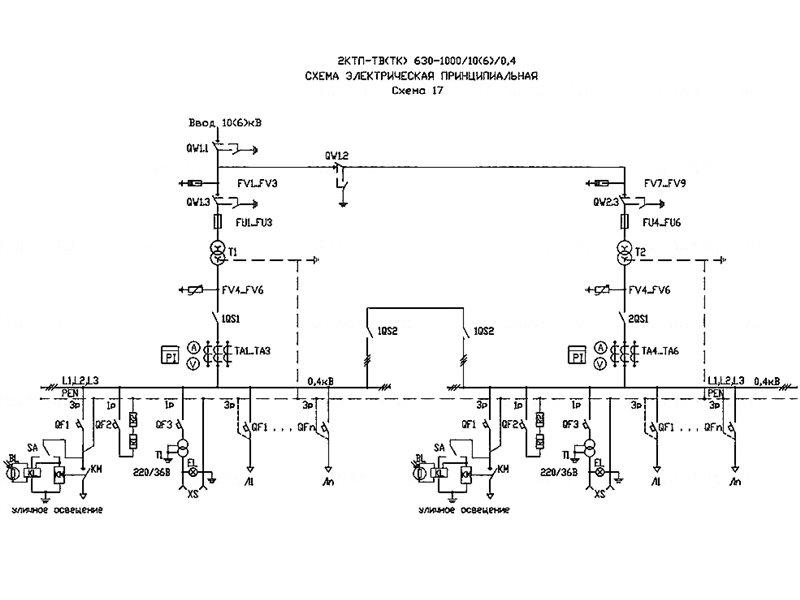 Подстанция 2КТП 630/10/0,4 фото чертежи от завода производителя