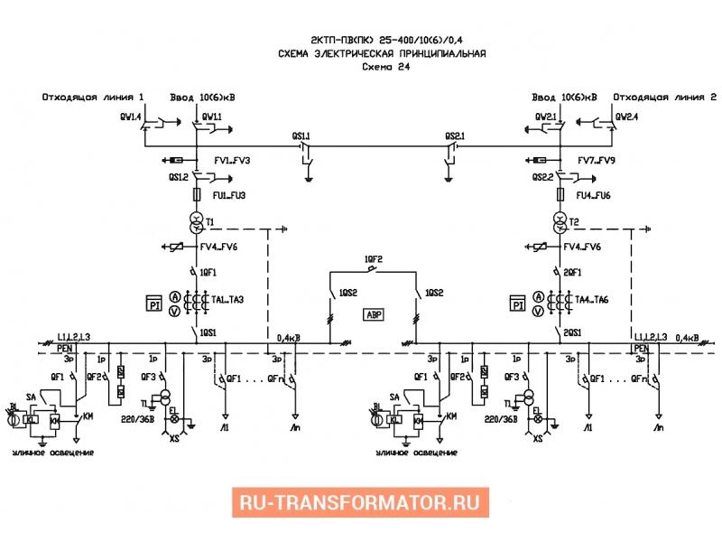 Подстанция 2КТП-ПВ 63/6/0,4 фото чертежи от завода производителя
