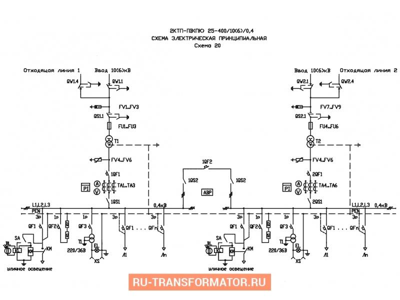 Подстанция 2КТП-ПВ 400/6/0,4 фото чертежи от завода производителя