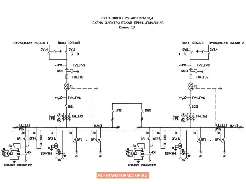 Подстанция 2КТП-ПВ 400/10/0,4 фото чертежи от завода производителя