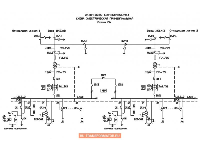 Подстанция 2КТП-ПВ 1000/6/0,4 фото чертежи от завода производителя