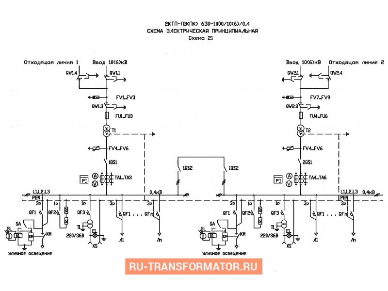 Подстанция 2КТП-ПВ 1000/10/0,4 фото чертежи от завода производителя