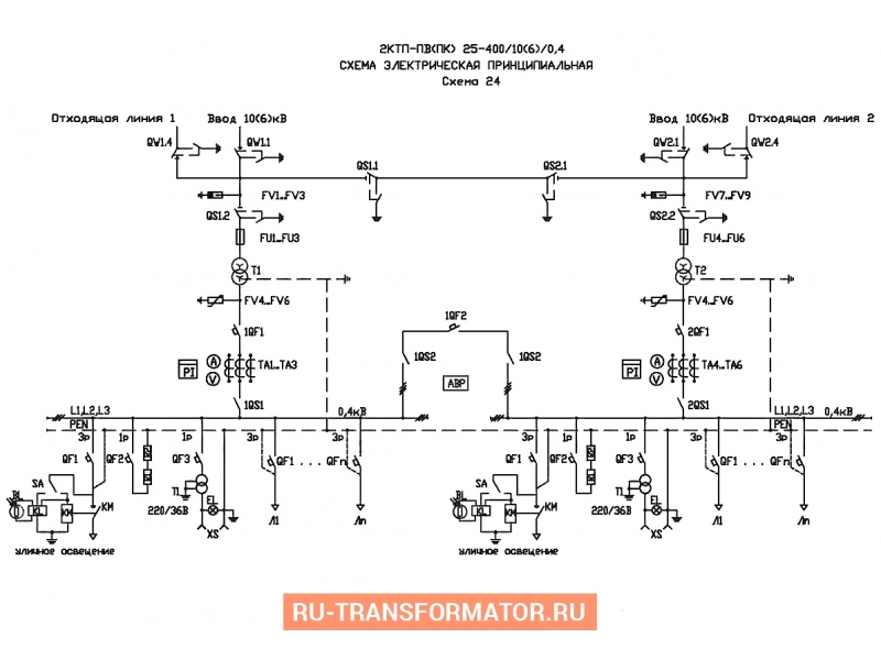 Подстанция 2КТП-ПК 400/6/0,4 фото чертежи от завода производителя