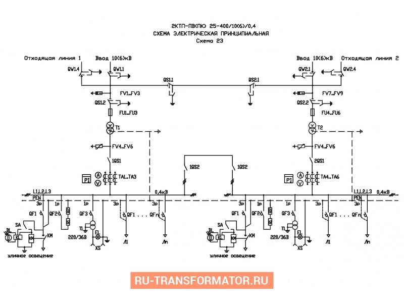 Подстанция 2КТП-ПК 100/6/0,4 фото чертежи от завода производителя
