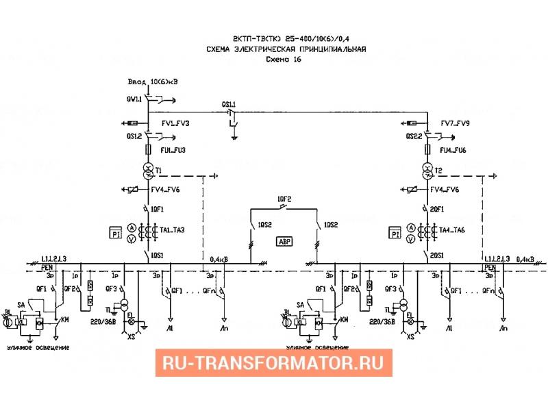 Подстанция 2КТП-ТВ 25/10/0,4 фото чертежи от завода производителя