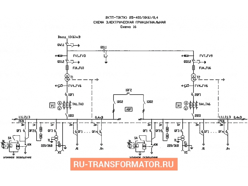 Подстанция 2КТП-ТВ 40/6/0,4 фото чертежи от завода производителя