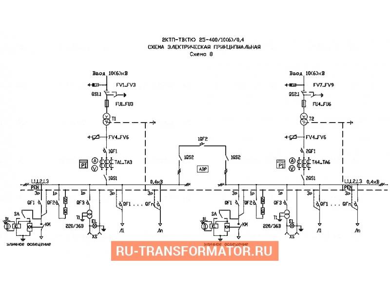 Подстанция 2КТП-ТВ 40/10/0,4 фото чертежи от завода производителя