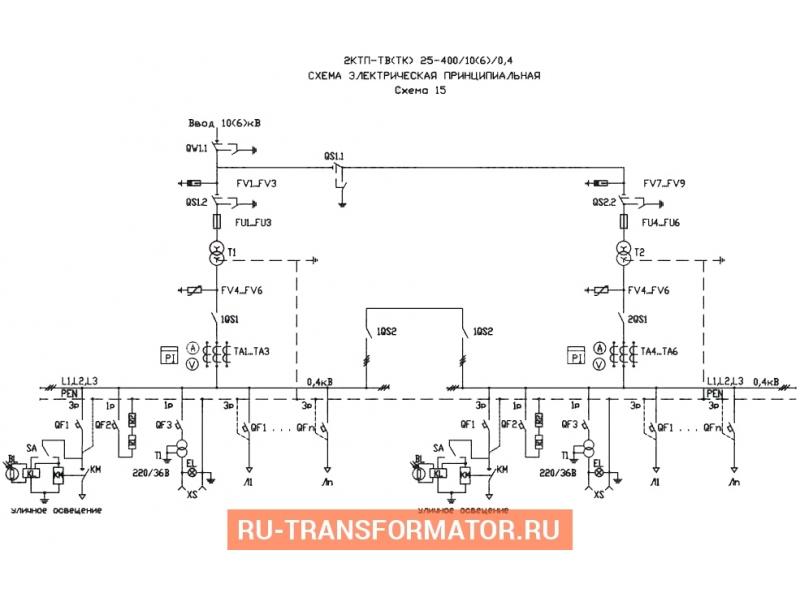 Подстанция 2КТП-ТВ 63/6/0,4 фото чертежи от завода производителя