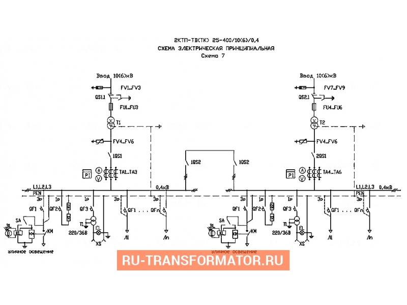 Подстанция 2КТП-ТВ 100/6/0,4 фото чертежи от завода производителя