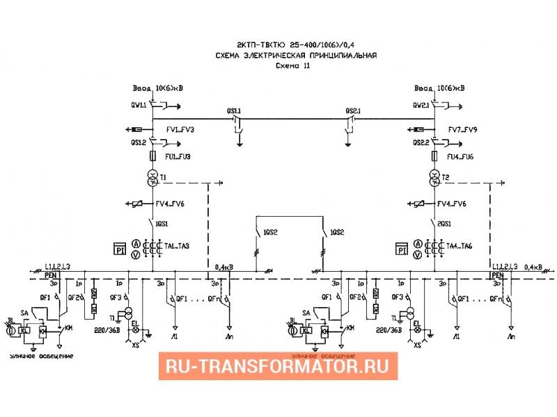 Подстанция 2КТП-ТВ 100/10/0,4 фото чертежи от завода производителя