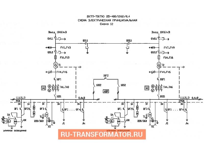Подстанция 2КТП-ТВ 400/6/0,4 фото чертежи от завода производителя