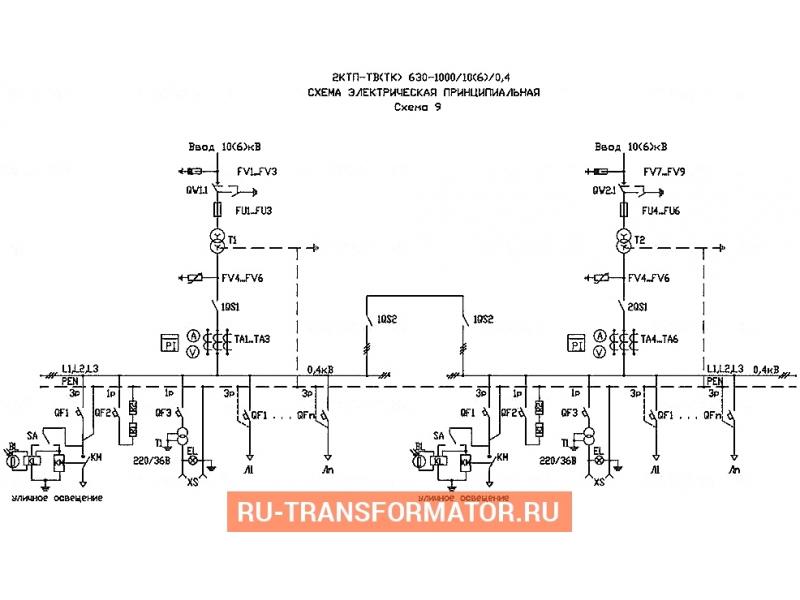 Подстанция 2КТП-ТВ 1000/6/0,4 фото чертежи от завода производителя